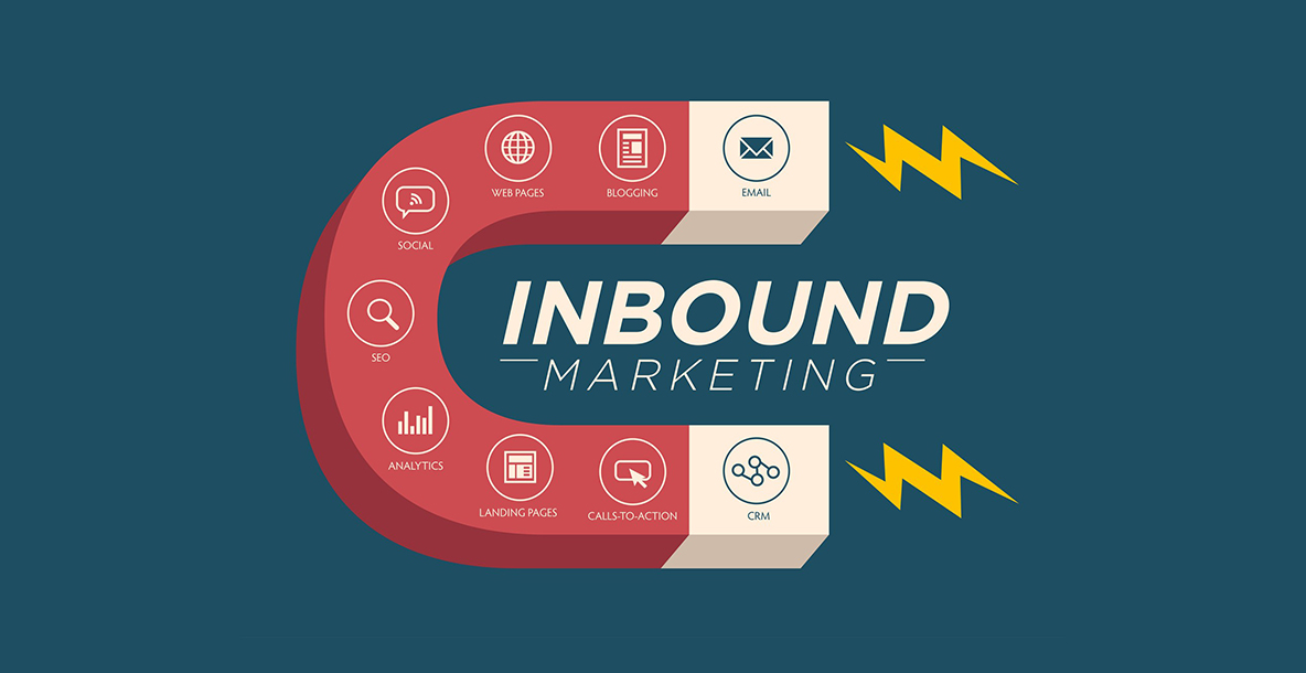 Inbound-Marketing – Das Marketing der Zukunft?