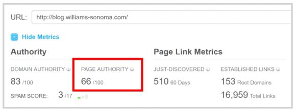 URL Autorität
