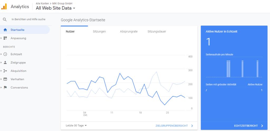 analytics-google