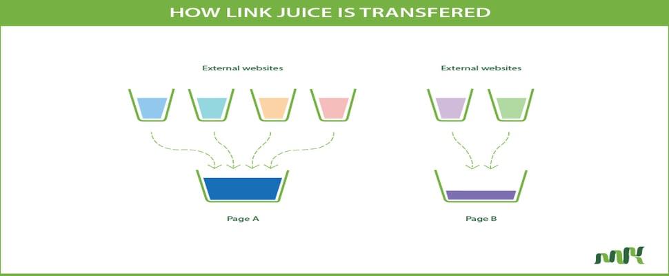 1 Juice 01