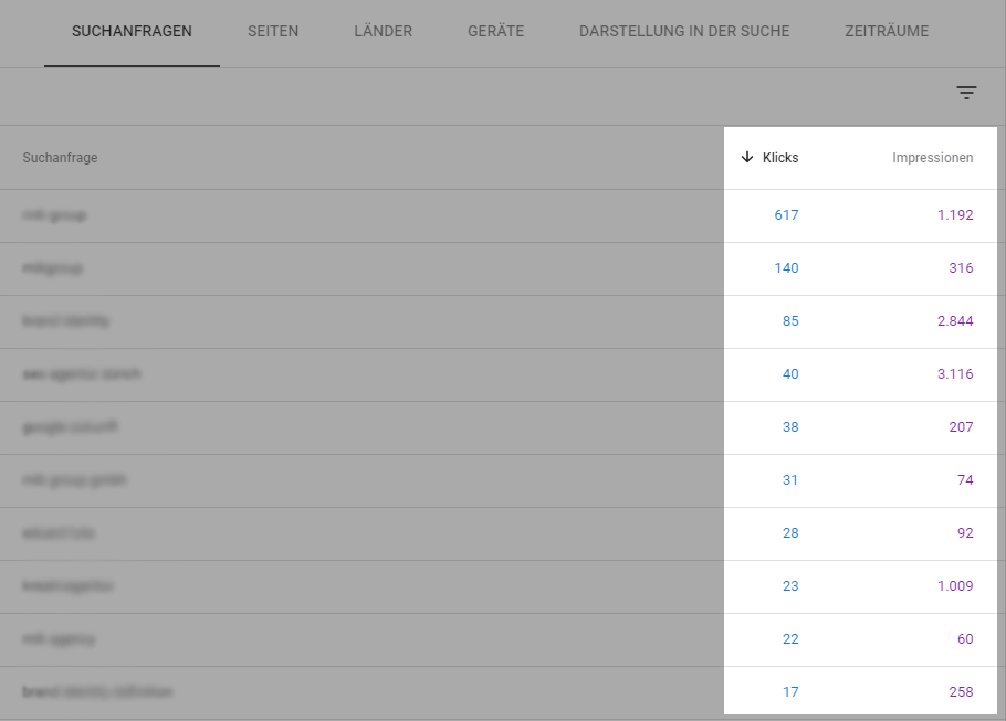 Google Search Console Klick Leistungen