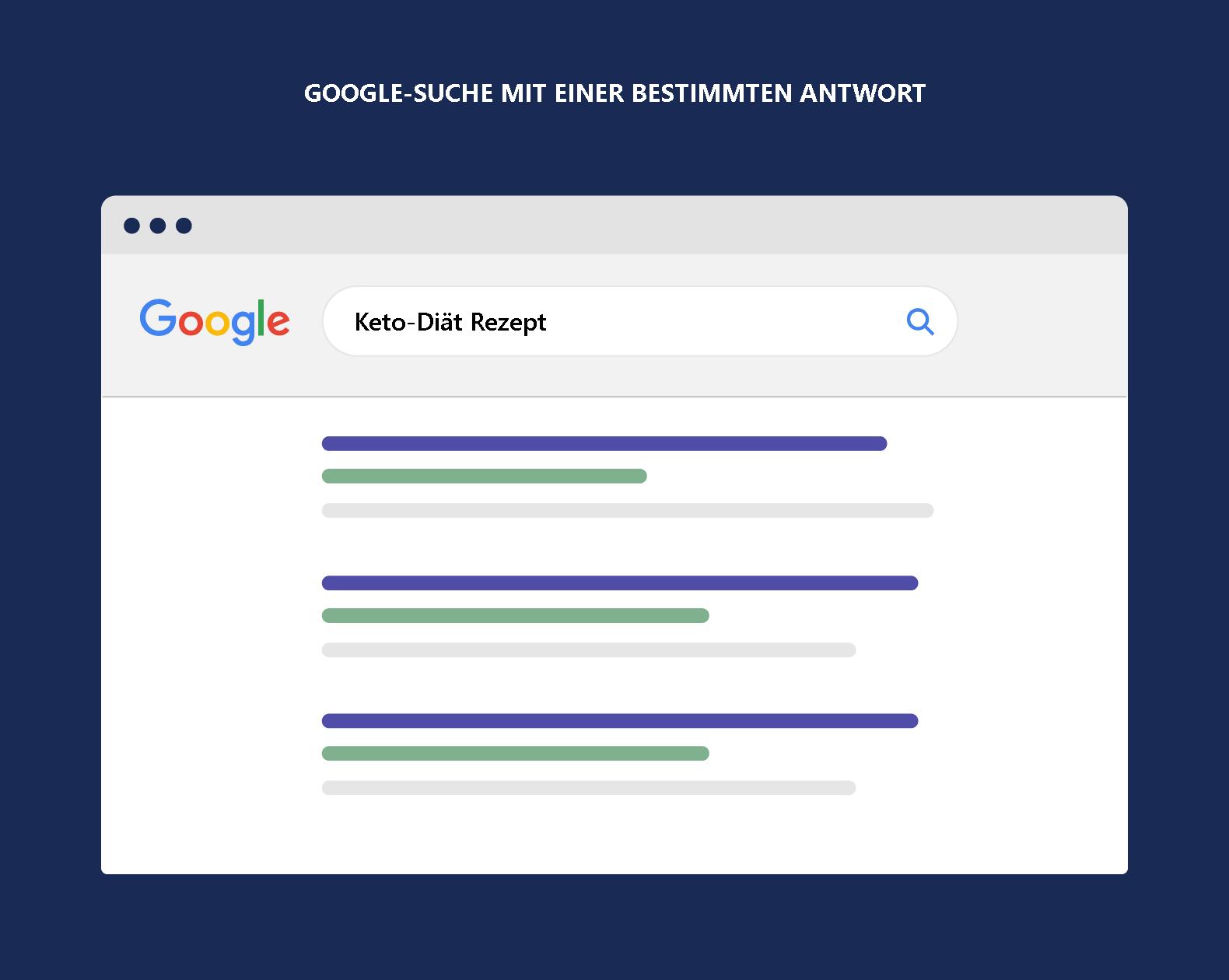 Google-Suche mit einer bestimmten Antwort