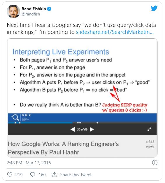 Rand Fishkin Tweet von Klick Data