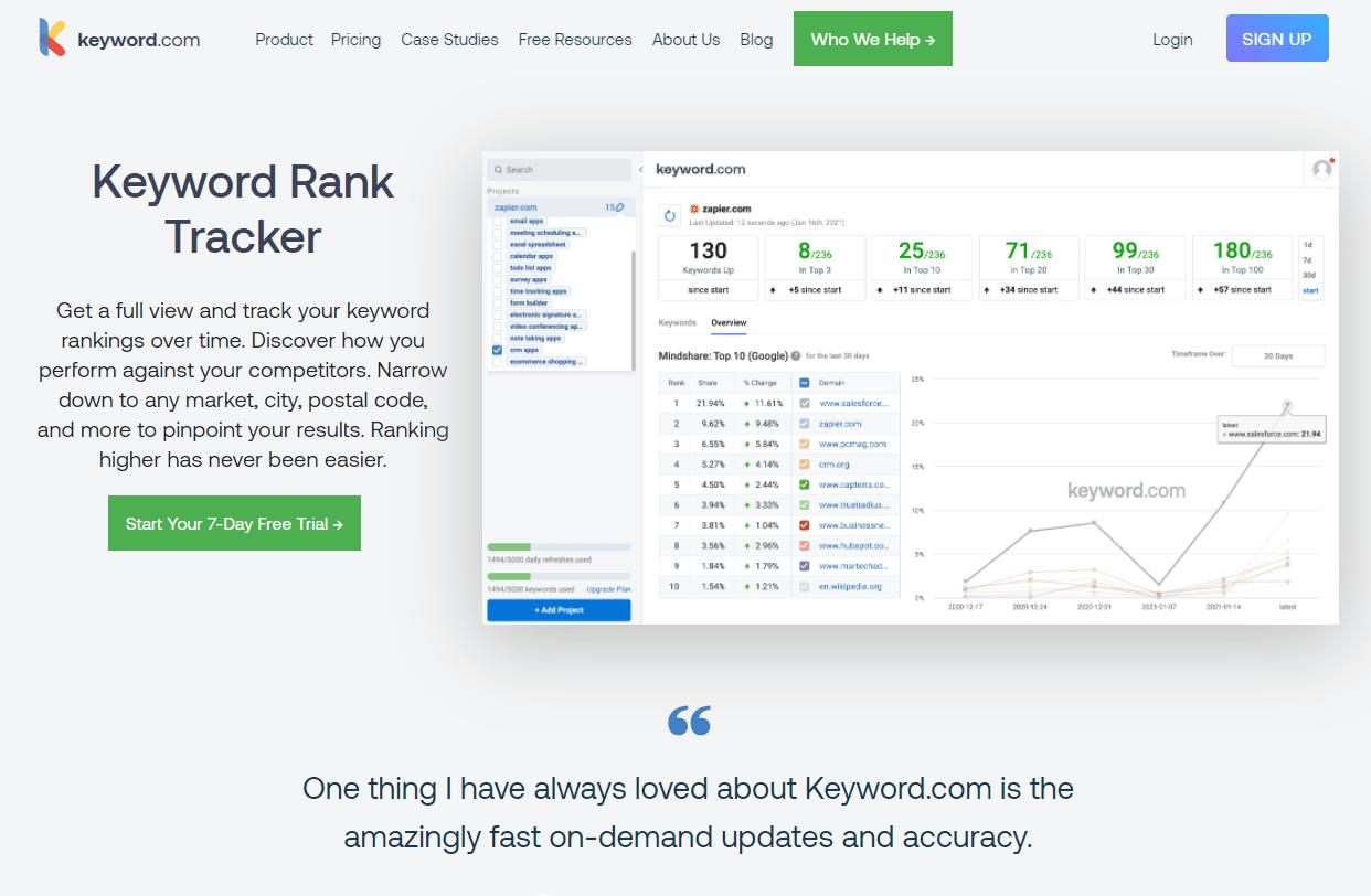 Keyword.com - SEO Ergebnisse