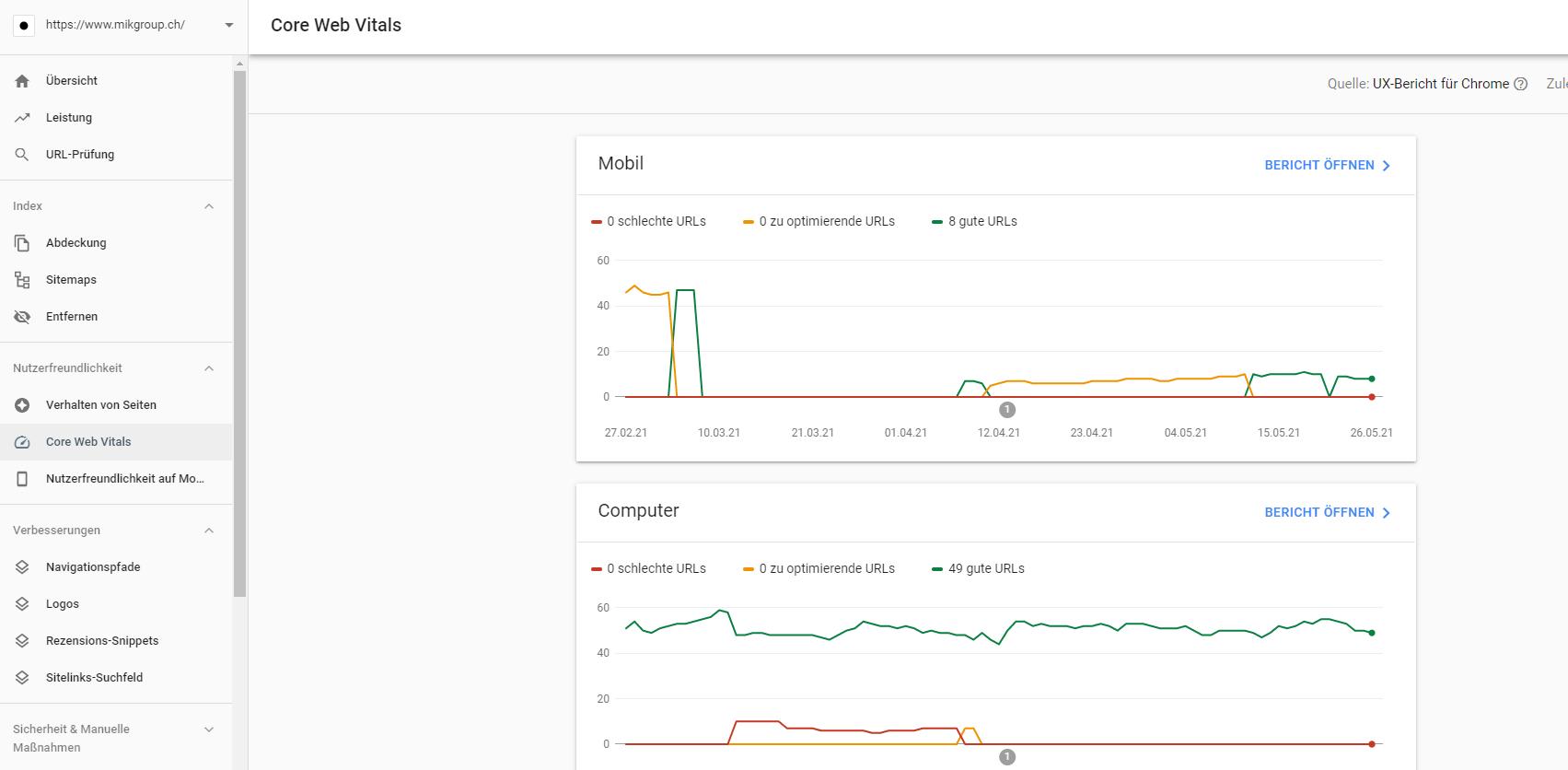 Core Web Vitals von Google Search Console