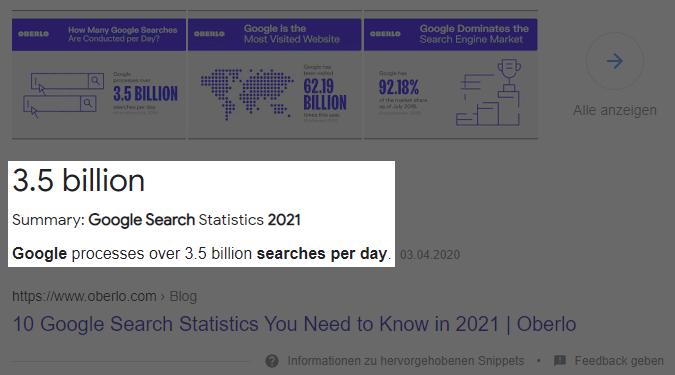 3.5 Milliarden Suchen pro Tag