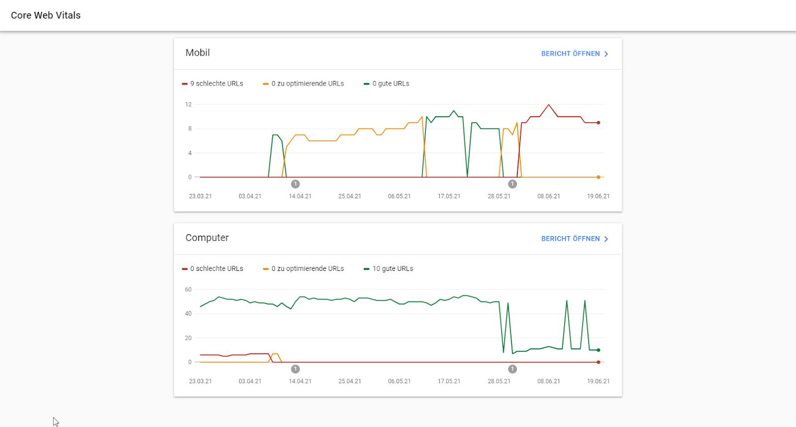 Nutzerfreundlichkeit: core web vitals bericht google