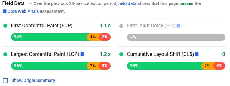 Nutzerfreundlichkeit: pagespeed field data