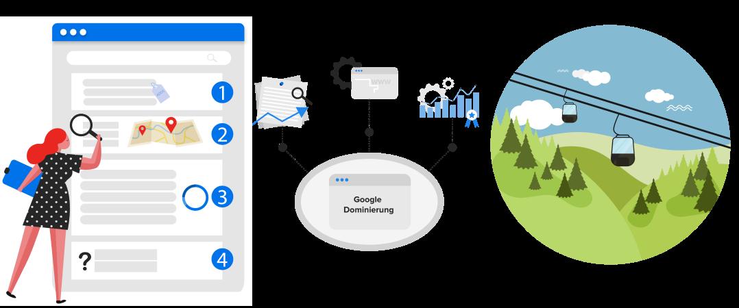 Google House Konzept