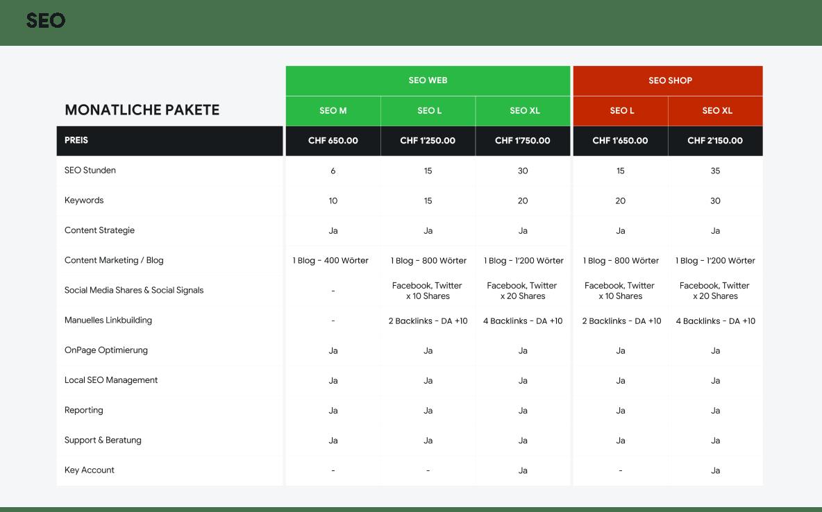 MIK Produkte und Preise